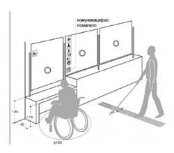 Taktilne povrsine  za slabovide i slepe osobe