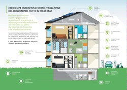 Gruppo Redonda Marketing & Green Communication