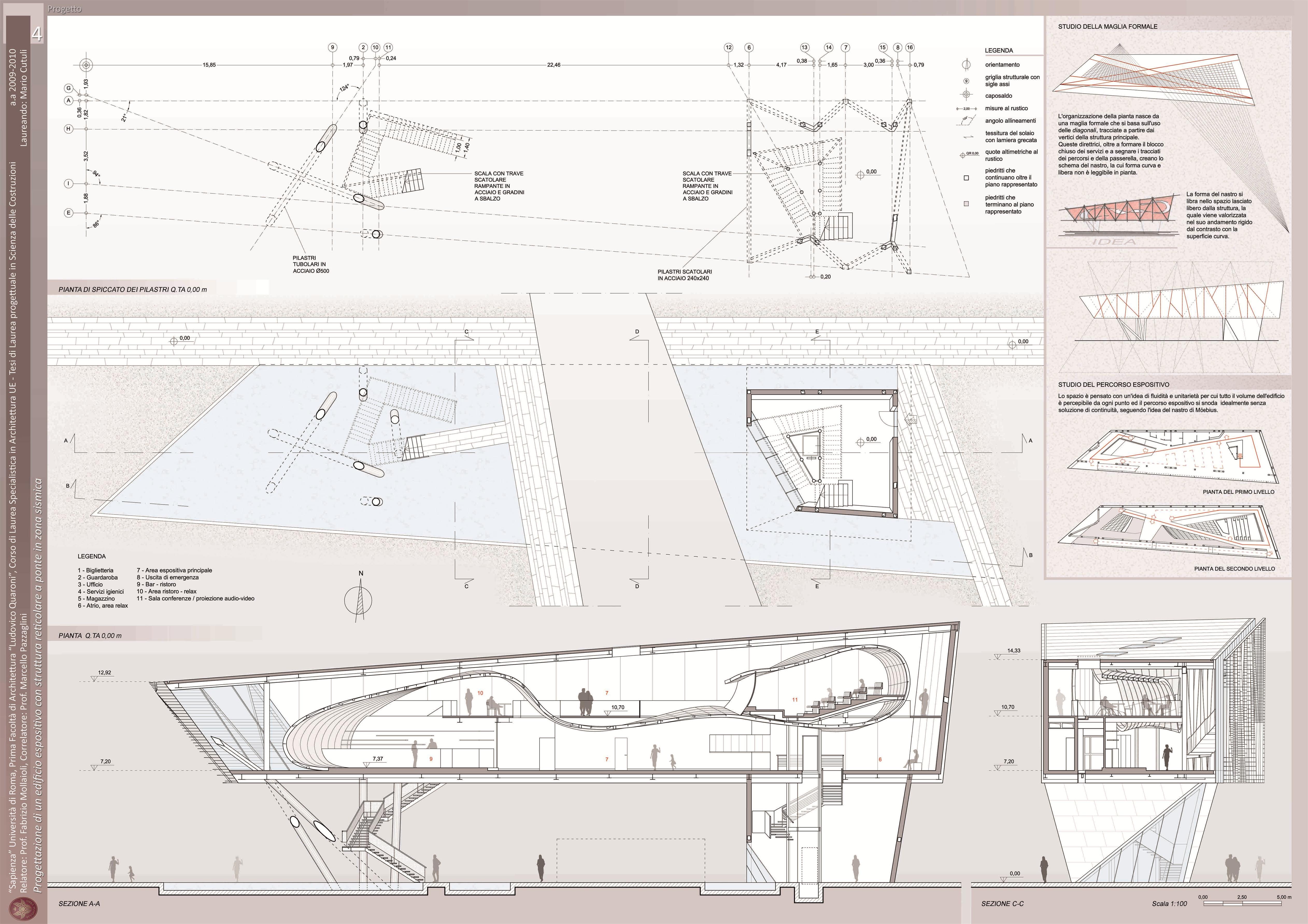 Progettare Un Ponte.Progettazione Di Un Edificio Espositivo Con Struttura