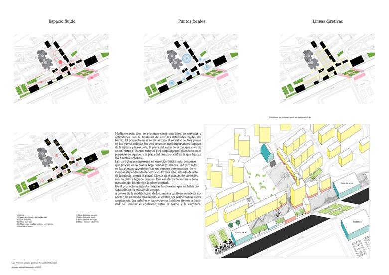 Proposal for Batan quartier in Madrid