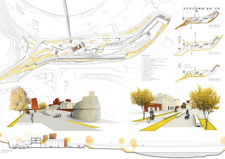 """Concorso di Idee """"Renovatio Urbis"""" VIII Edizione - Progetto Vincitore"""