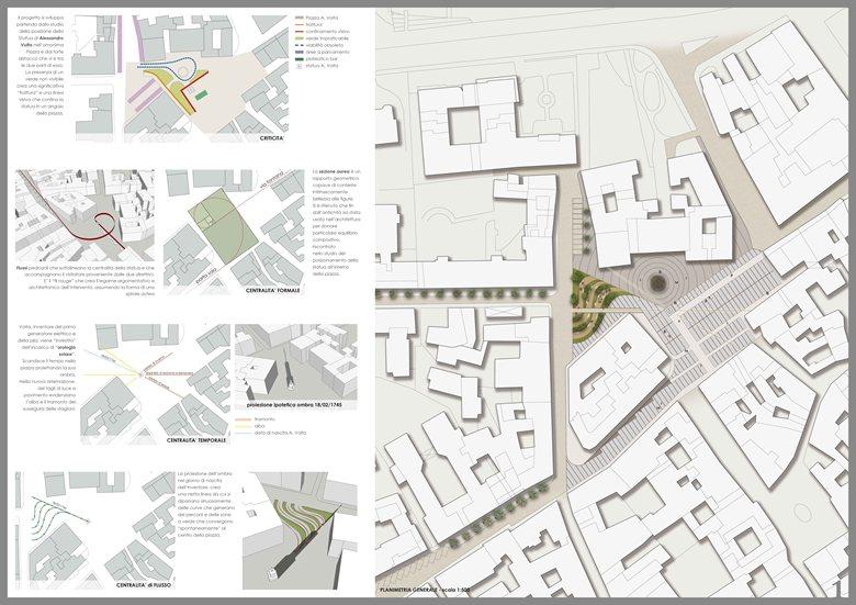 Concorso Progetto Riqualificazione Piazza A.Volta