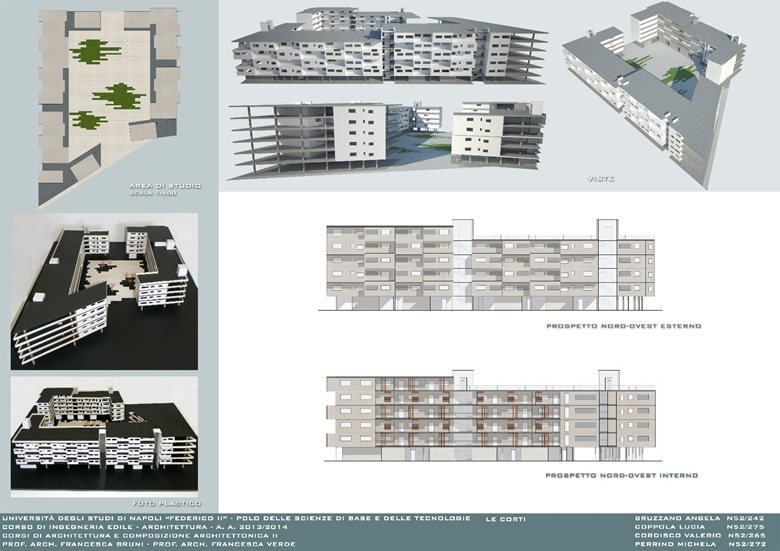 Progetto di riqualificazione dell'area delle caserme su via Miano, Secondigliano (NA)
