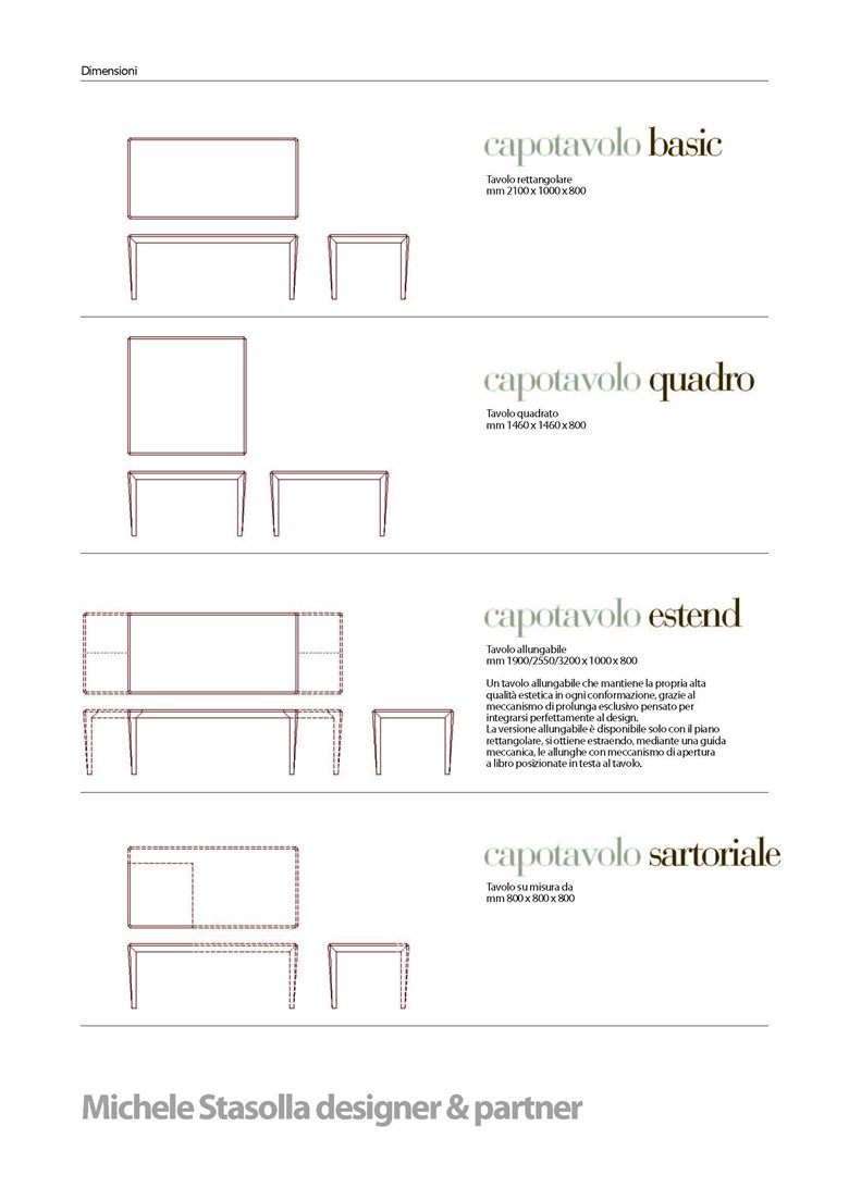 Tavolo Rettangolare Allungabile Quadrato.Capotavolo Picture Gallery