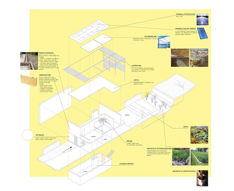TRANSIZIONI NATURALI. Complesso Residenziale a Tricase