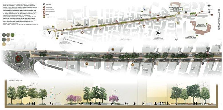 Concorso di progettazione in due gradi per la riqualificazione di Via Cornigliano - Genova