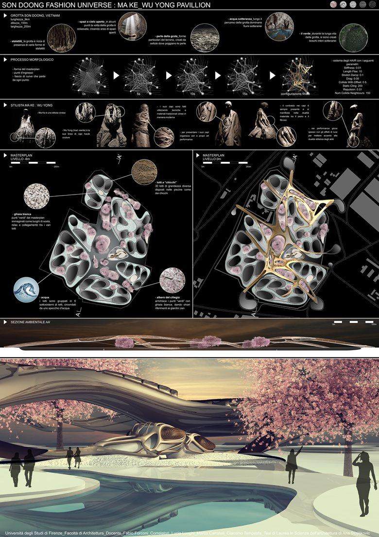 Schema Collegamento Bticino 5860 : Son doong fashion universe ma ke wuyong pavilion ana stojiljkovic