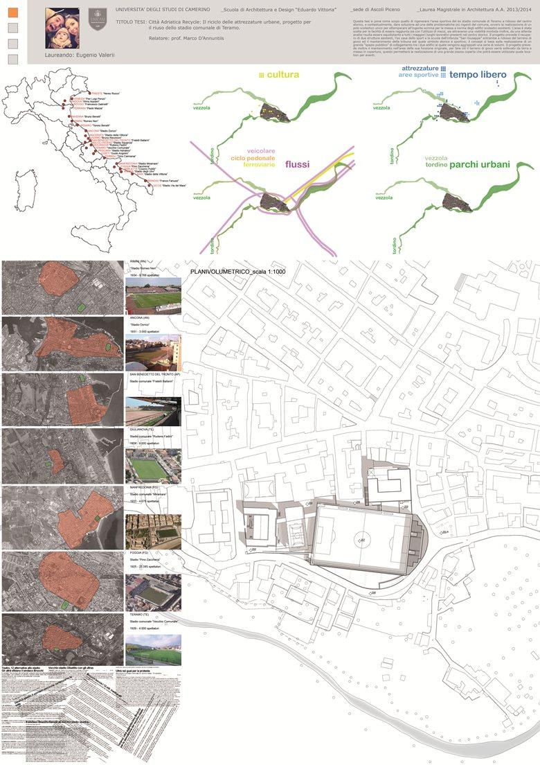 Città Adriatica Recycle: Il riciclo delle attrezzature urbane, lo stadio comunale di Teramo