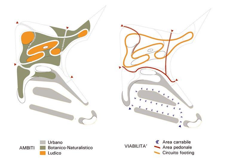 Sistemazione di piazzale Nassirya - 1° classificato