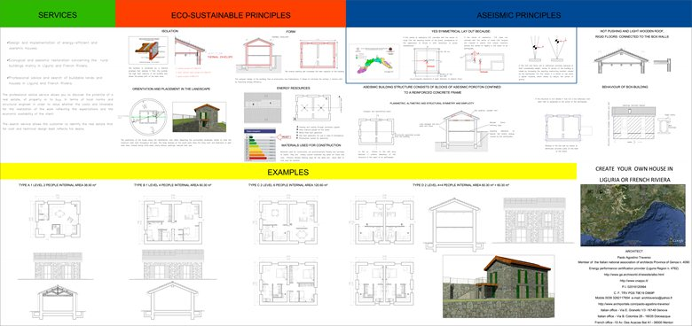Create your own house in Liguria or French Riviera
