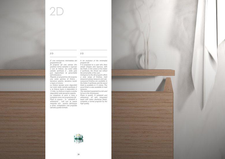 2D Bath furniture