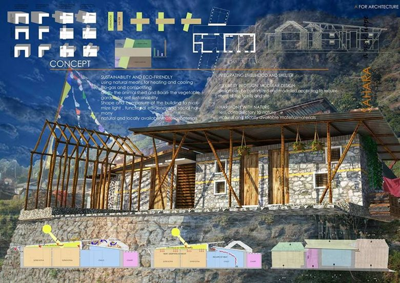 Cost efficient rural housing for earthquake victims