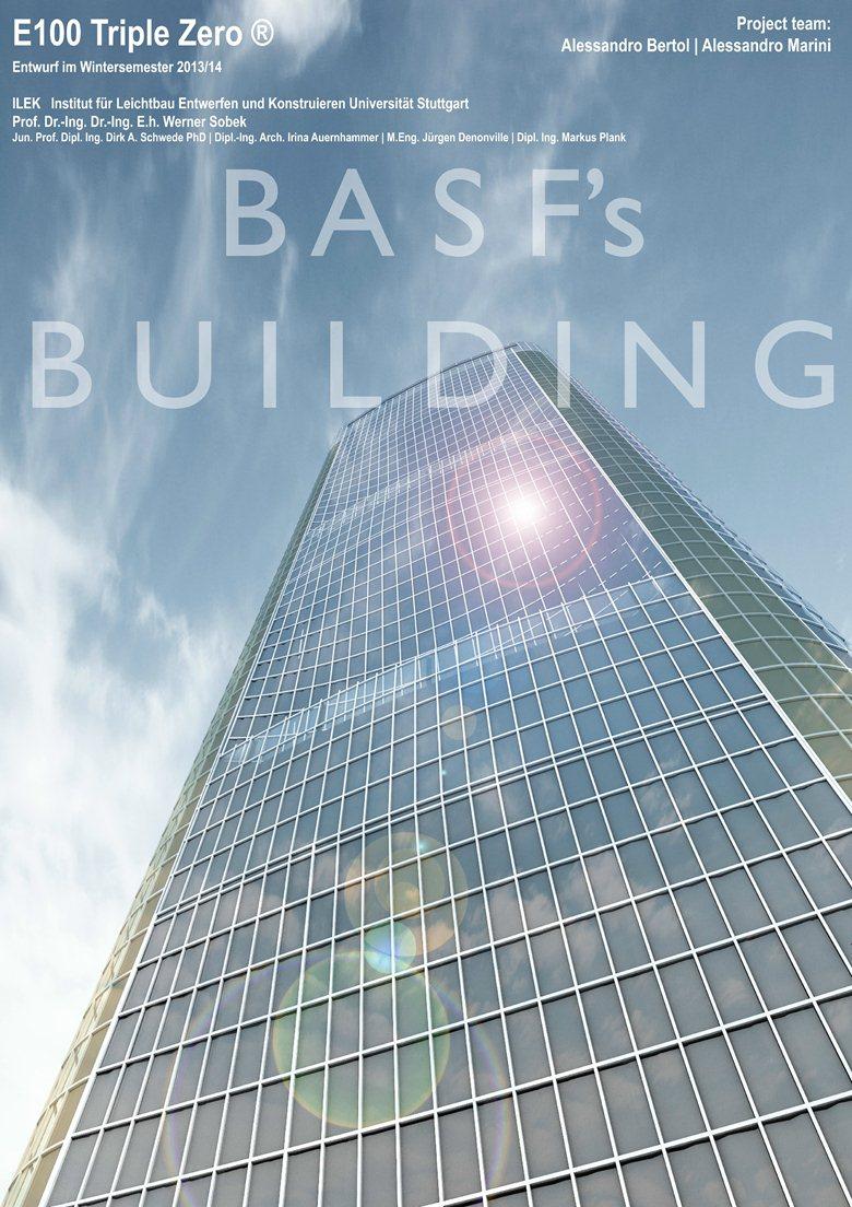 BASF's  HANDS