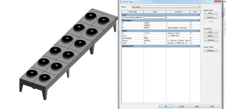 BIM Content Creation for Product Manufacturers