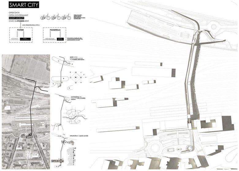Nuova porta urbana del sistema intermodale. Terni