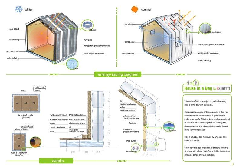 House in a bag - 2° classificato ex aequo concorso '1 idea per la ricostruzione'