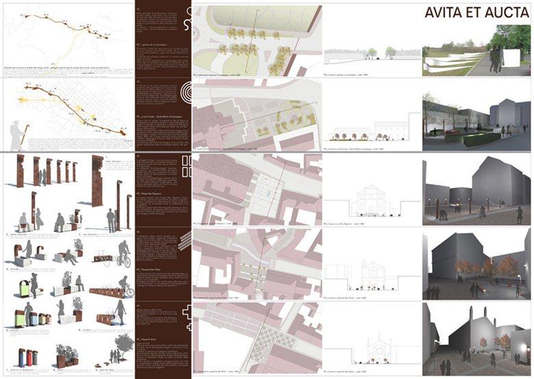 Avita et Aucta - 3° Classificato