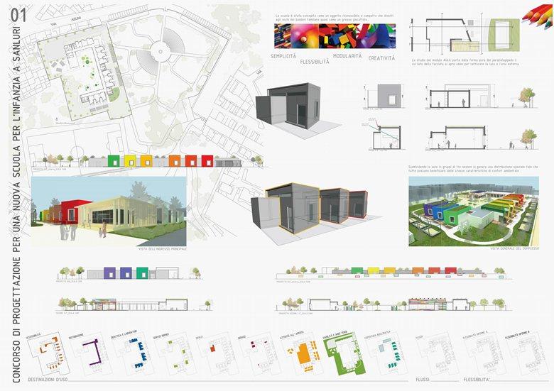 Concorso di progettazione per una scuola per l'infanzia a Sanluri - Cagliari