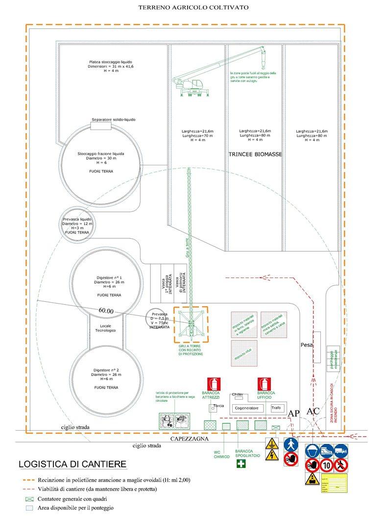 costruzione impianto di codigestione anaerobica