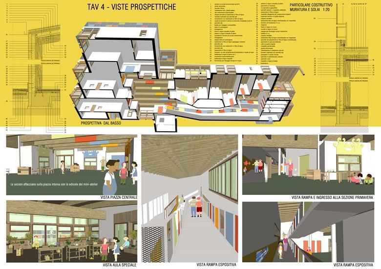 Concorso di idee per la progettazione di una scuola materna