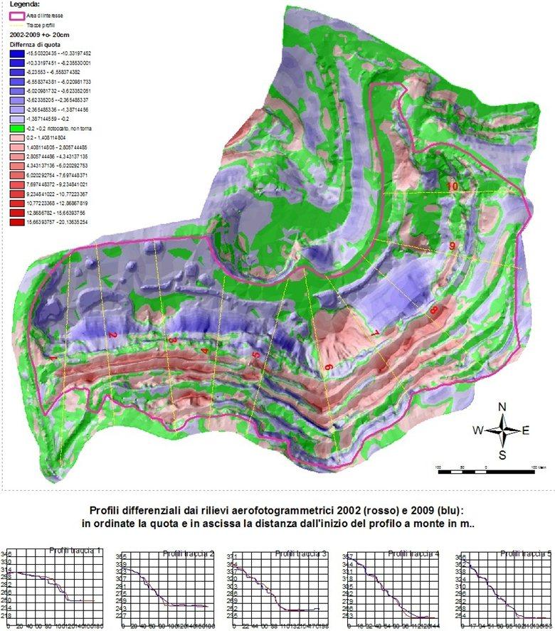 Analisi scavi e riporti cava S. Rocco di Gavorrano