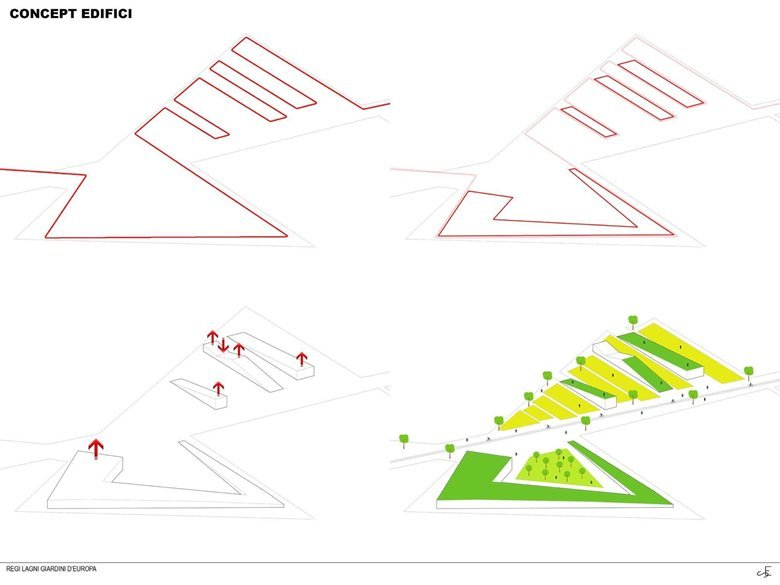 Concept Edifici