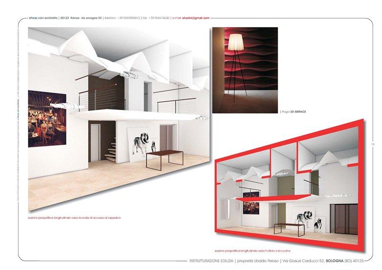 Private House Viale Carducci