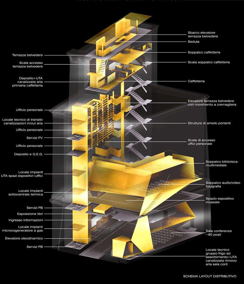 Concorso di progettazione_Torre di Porta Nuova - Arsenale di Venezia