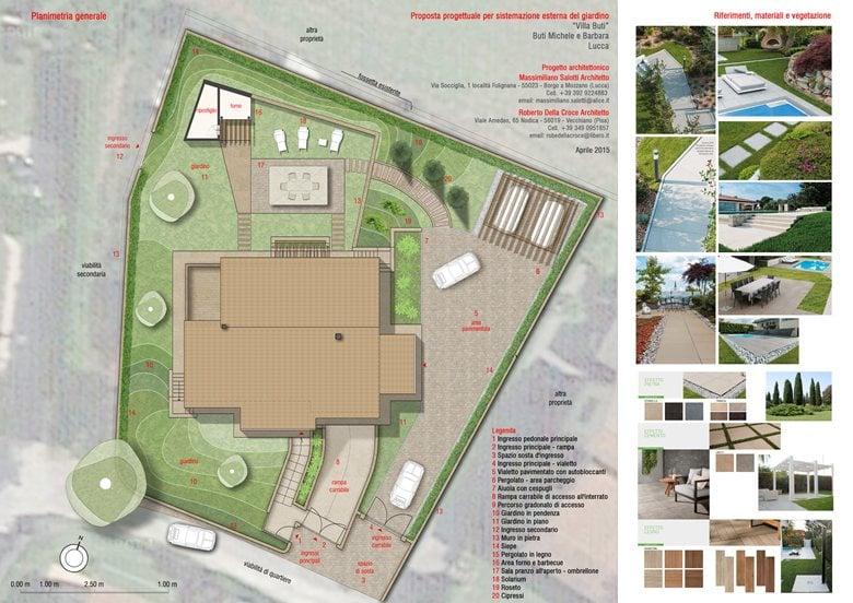 Progetto di giardino e sistemazione esterna per villa for Sistemazione giardino