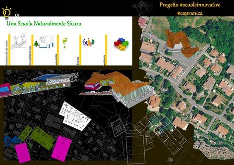 Scuole innovative: Arch. Alberto Giampaoli; Arch. Antonio Marco Alcaro; Arch. J. Giorgia Cocchi