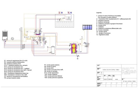 Centrale termica condominiale