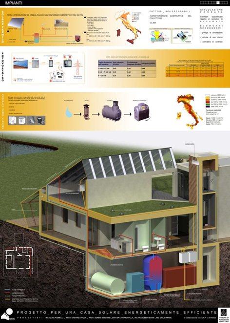 Casa Solare a basso consumo energetico