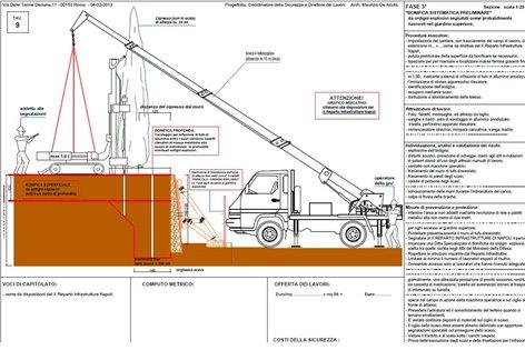 Bonifica preliminare sistematica da ordigni esplosivi a S. Anselmo