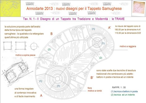 Annodarte 2013 - Concorso di idee per il settore tessile