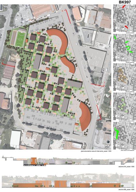 Premio Architettura FBM_Un'idea per la nuova Perugia