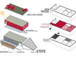 International ideas competition of architecture L.I.BO. LIVING IN BORNEO